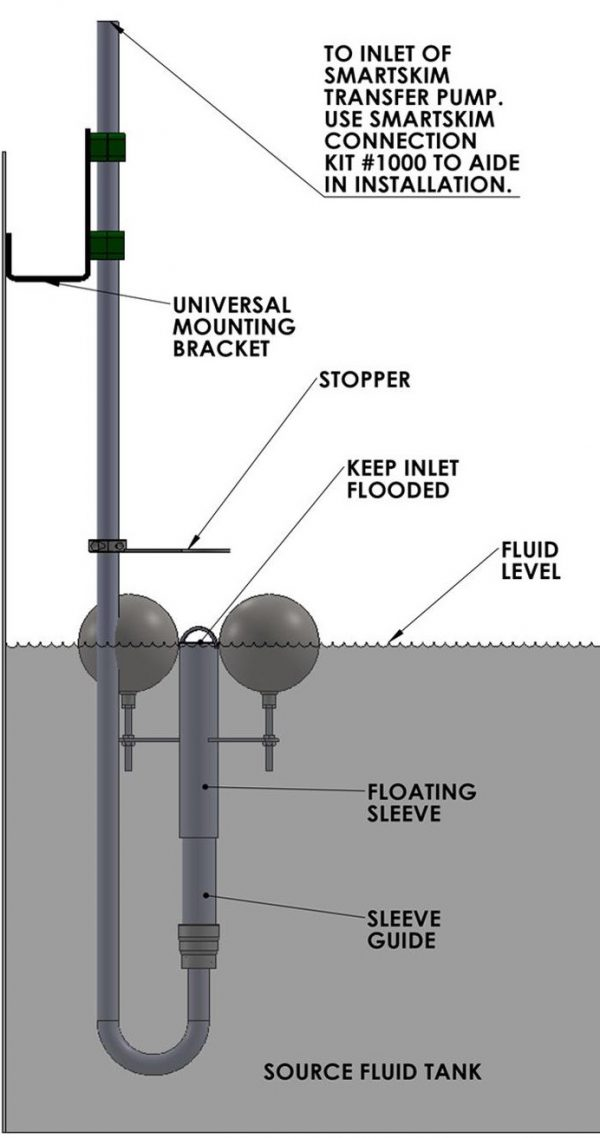 Floating Suction Skimmers – Siam Pollutek
